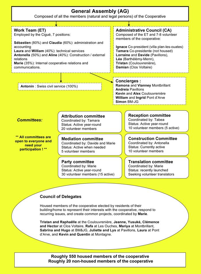 Organigramme 2015 - Ver - VF - EN